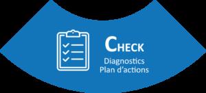 Audit & Diagnostic Acadys